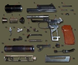 Что внутри твоего пистолета?